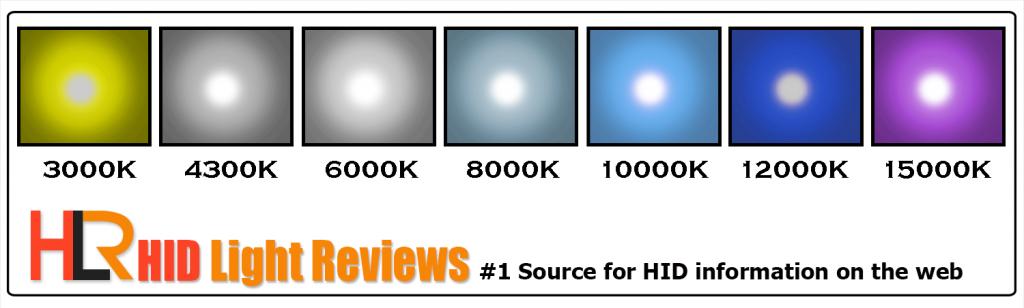 3000k - 15000k HID Color Chart - HID Light Reviews