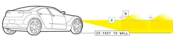 adjusting headlights
