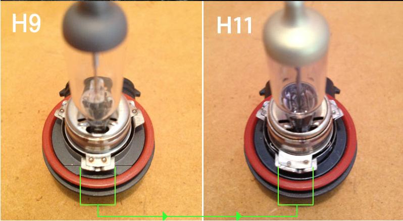 H9 Vs H11